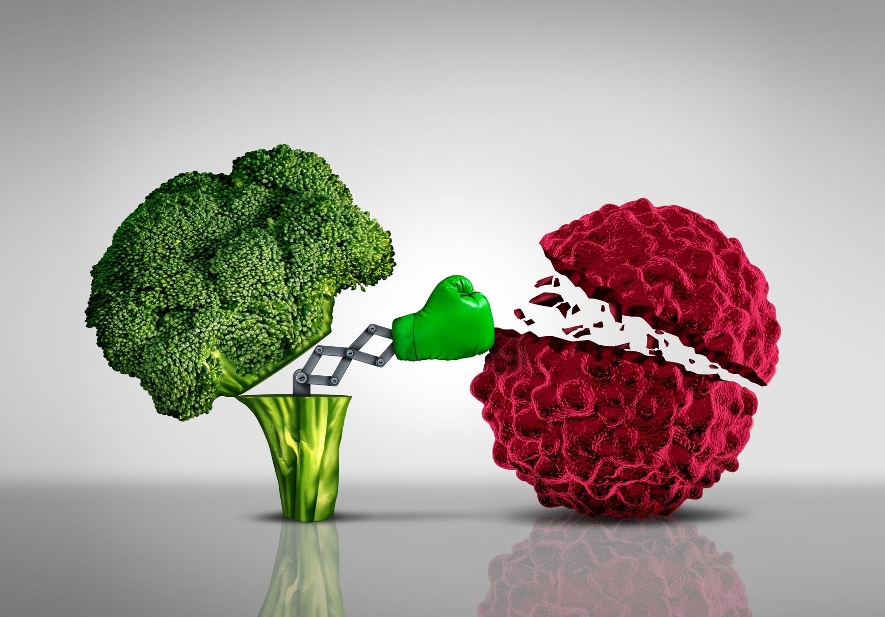 Cancer & diet